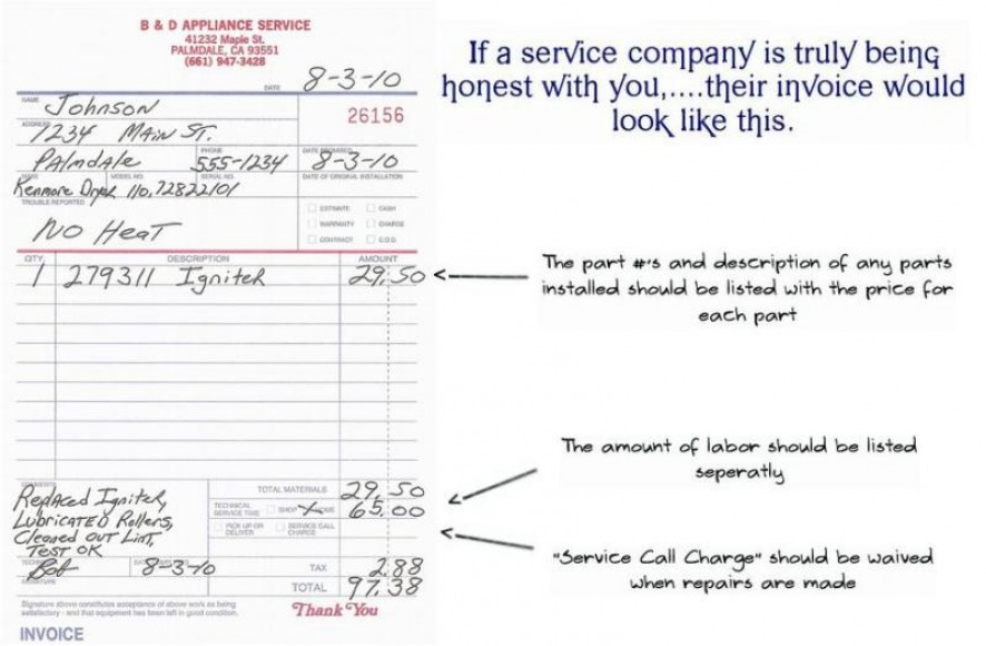 Why Choose B&D Appliance? - B&D Appliance Repair Palmdale, CA ...